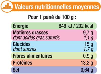 Panés de merlan saveur citron - Voedingswaarden - fr
