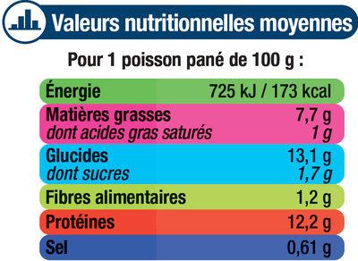 Panés de colin d'Alaska - Informations nutritionnelles