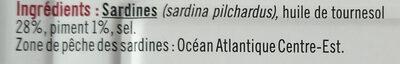 Sardines à l'huile de tournesol et au piment - Ingrédients