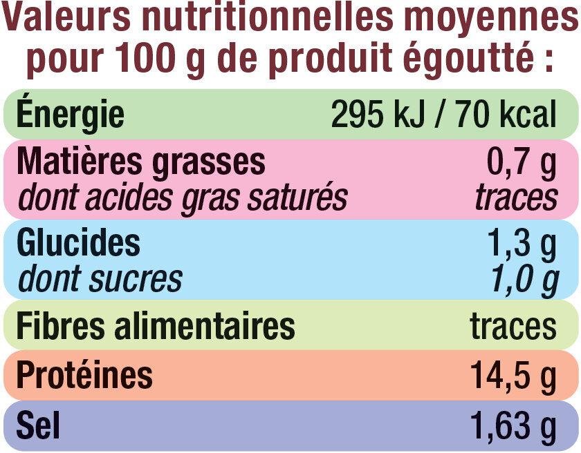 Crabe 100% morceaux - Nutrition facts