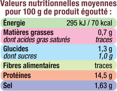 Crabe 100% morceaux - Nutrition facts - fr