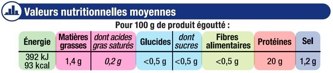 Miettes de saumon - Informations nutritionnelles
