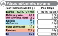 Merlu blanc sauce citron et riz - Informations nutritionnelles - fr
