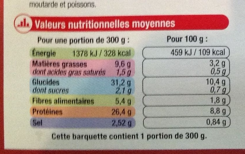 Poulet Champignons noirs et nouilles à la coriandre - Nutrition facts