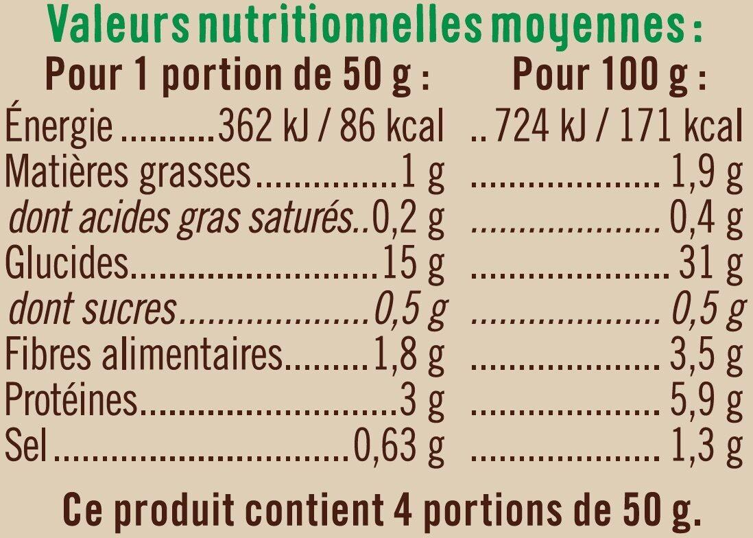 Galettes de sarrasin - Informations nutritionnelles - fr
