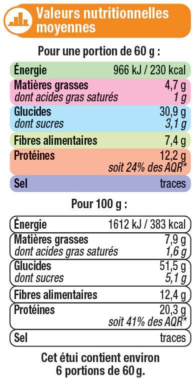 Mélange de céréales blé, soja, avoine et orge - Informations nutritionnelles - fr