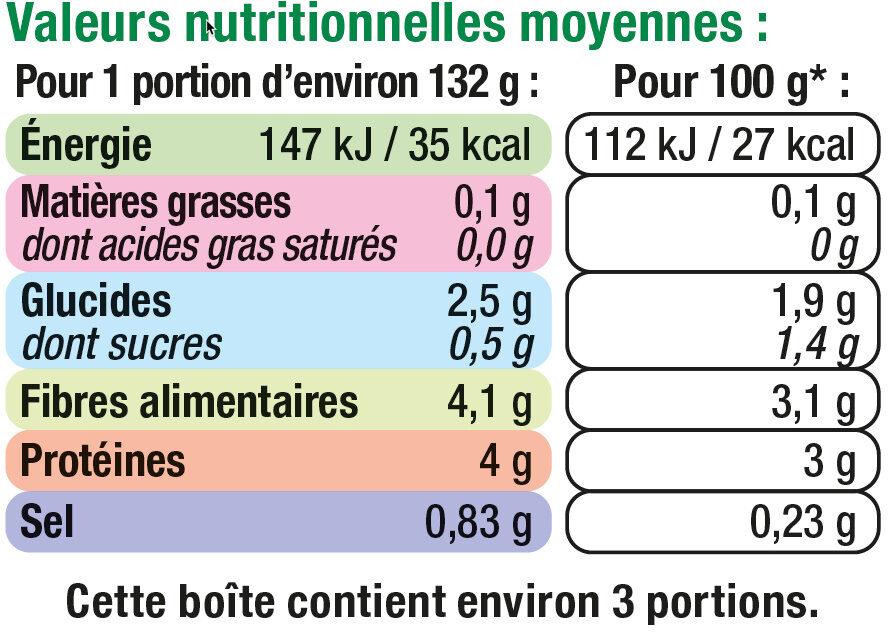 Epinards hachés - Nutrition facts - fr