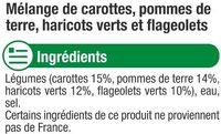 Garniture 4 légumes - Ingredients