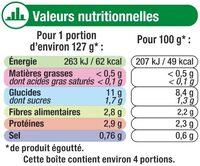 Garniture 4 légumes - Nutrition facts