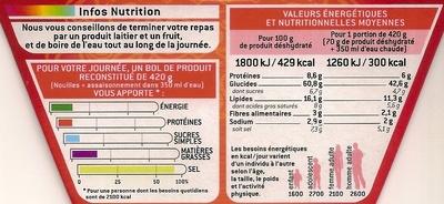 Nouilles cuisinées saveur boeuf - Informations nutritionnelles