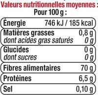 Champignons noirs déshydratés - Voedingswaarden - fr