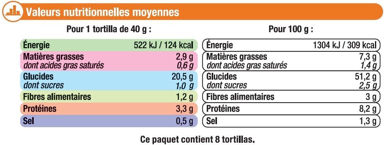 Tortillas souples de maïs - Voedingswaarden - fr