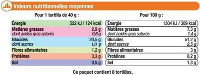 Tortillas souples de maïs - Nutrition facts - fr