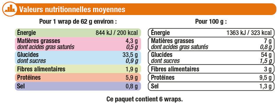 Wraps souples - Voedingswaarden - fr
