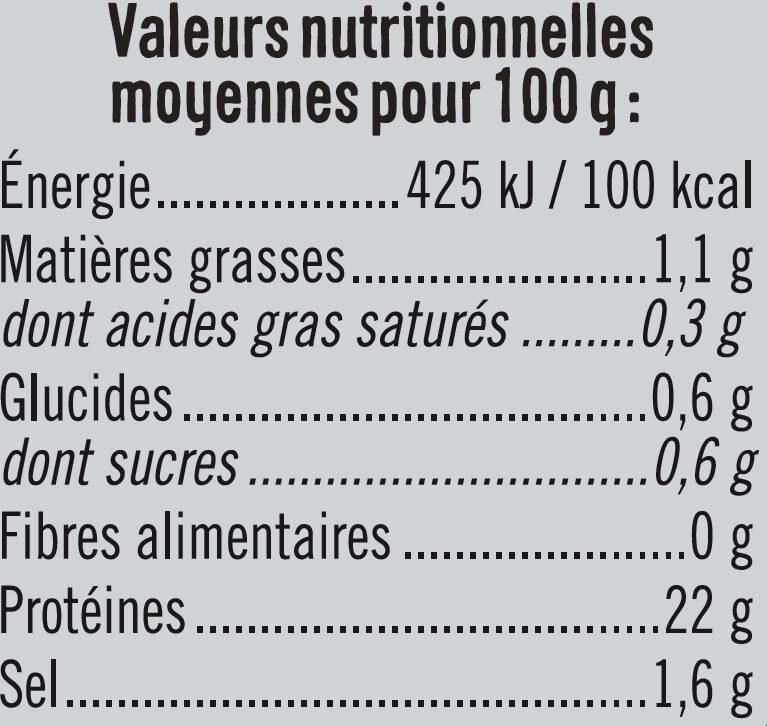 Blanc de poulet - Informations nutritionnelles - fr
