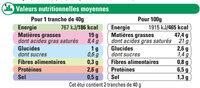 Bloc de foie gras de canard du Sud Ouest 30% de morceaux - Voedingswaarden - fr