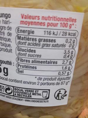 Pousses de haricots mungo Asie - Informations nutritionnelles - fr