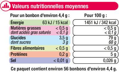 Confiserie gélifiés frites - Voedingswaarden