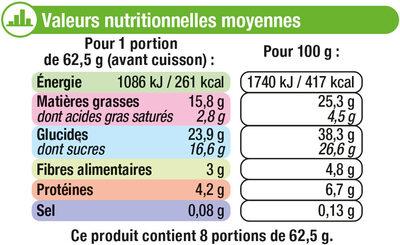 Préparation Brownies aux éclats de noisettes - Nutrition facts