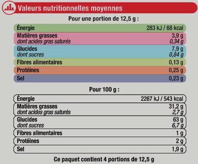 Chips à la Crevette - Informations nutritionnelles