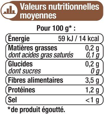 Champignons Forestiers - Voedingswaarden - fr