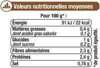 Champignons miniatures - Nutrition facts - fr