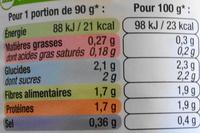 Pousses de haricots Mungo (frais & croquants) - Nutrition facts - fr