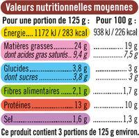 Boudin noir pommes - Informations nutritionnelles
