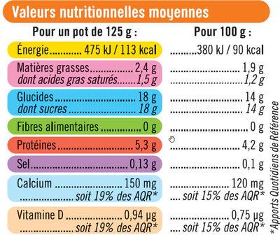 Yaourt brassé mix sucré à la pulpe de fruits jaunes - Nutrition facts