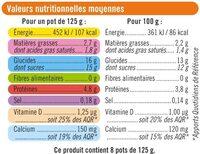 Yaourt brassé mix sucré à la pulpe de fruits jaunes - Informations nutritionnelles