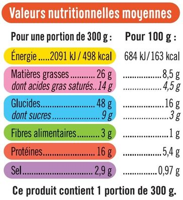 Gratin de penne au jambon - Informations nutritionnelles - fr