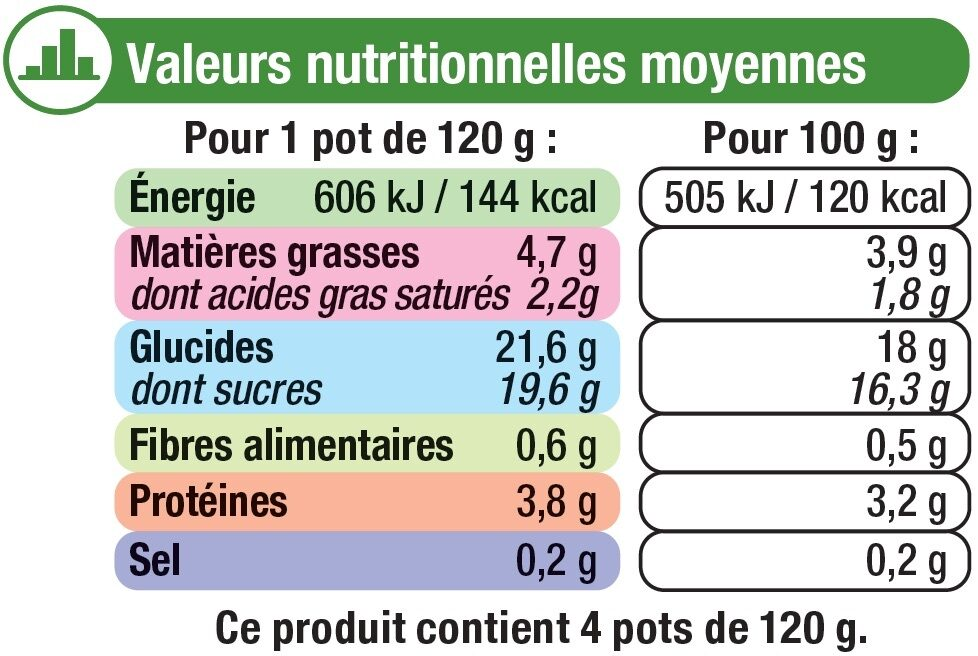 Crème dessert praliné - Informations nutritionnelles