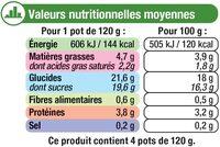 Crème saveur dessert praliné - Informations nutritionnelles - fr