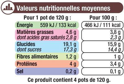 Crème dessert chocolat - Informations nutritionnelles