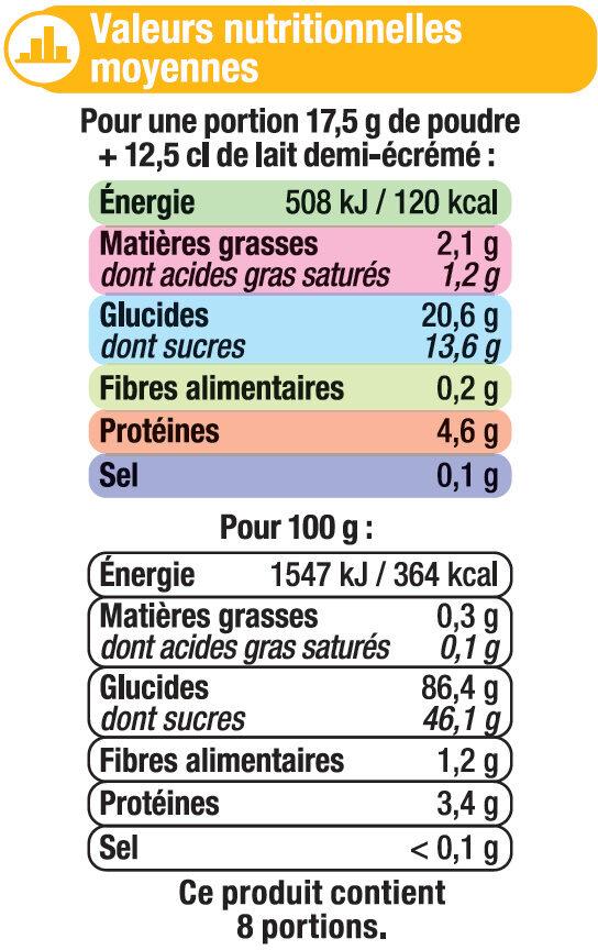 Préparation pour gâteau de riz - Nutrition facts