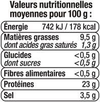 Brisures de saumon fumé - Voedingswaarden
