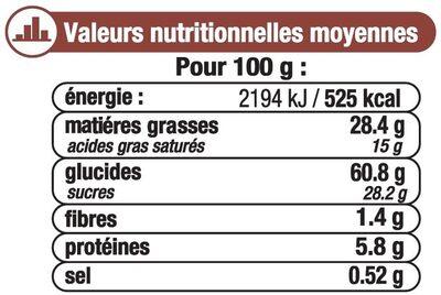 Sprits au chocolat au lait - Nutrition facts - fr