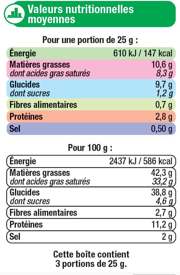 Gaufrettes au fromage et fines herbes - Nutrition facts