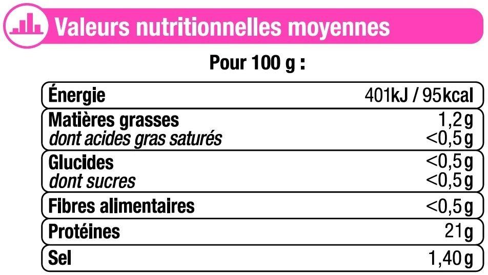 Crevettes nordiques entières cuites - Nutrition facts - fr