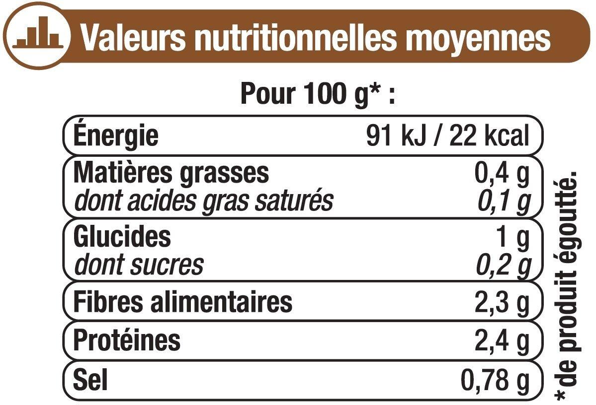 Champignons entiers 1er choix - Nutrition facts