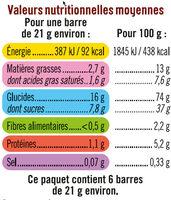 Barres croustilllantes au caramel et chocolat - Informations nutritionnelles - fr