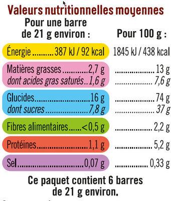 Barres croustilllantes au caramel et chocolat - Voedingswaarden