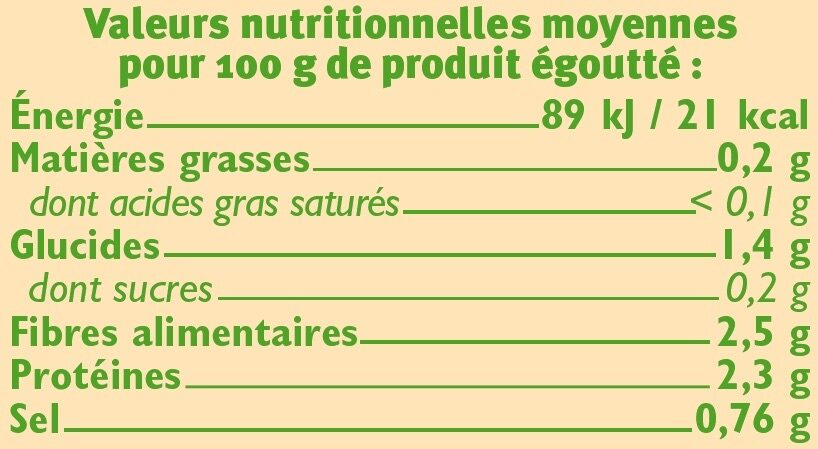 Coeur de palmier sauvage - Informations nutritionnelles