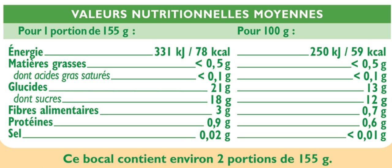 Ananas en morceaux au jus d'ananas Bio - Nutrition facts - fr