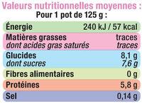 Yaourt allégé en sucres aux fruits rouges 0% de MG - Nutrition facts