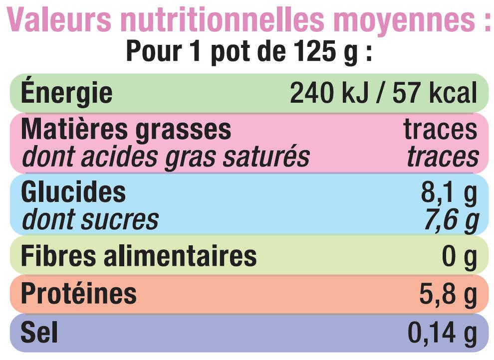 Yaourt allégé en sucres aux fruits rouges 0% de MG - Informations nutritionnelles