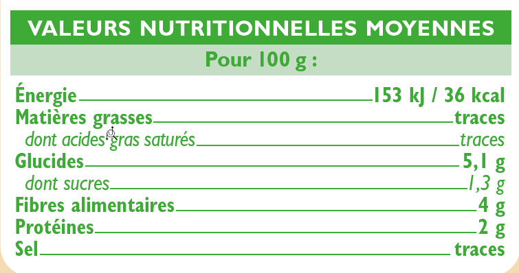 Haricots verts  très fin - Nutrition facts