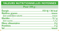 Haricots verts très fin - Nutrition facts - fr
