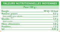 Poêlée de Petits Légumes - Voedingswaarden
