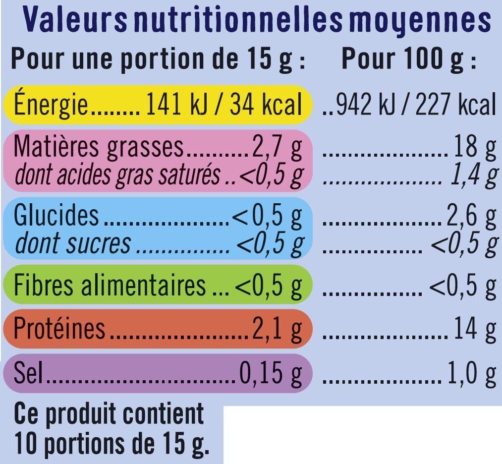 Rillettes de thon - Informations nutritionnelles - fr